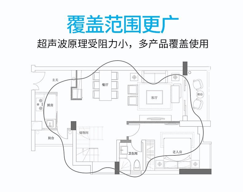 超声波驱器药捕鼠老鼠神器胶强力家用克星粘鼠板灭鼠yao颗粒电子 ... ..._图1-4