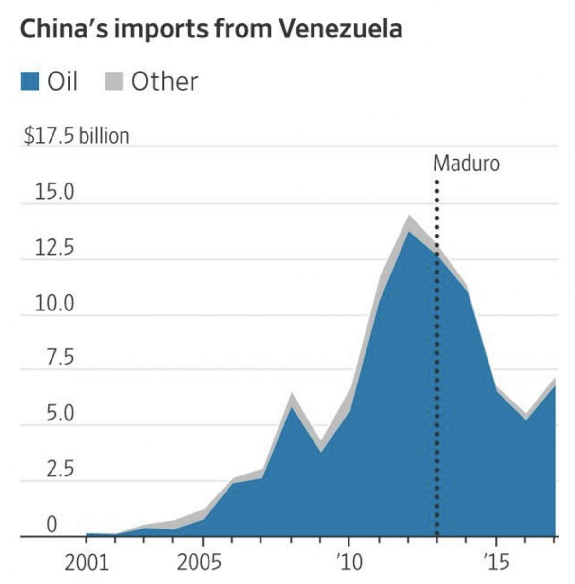 中国正在和委内瑞拉反对派进行对话_图1-1