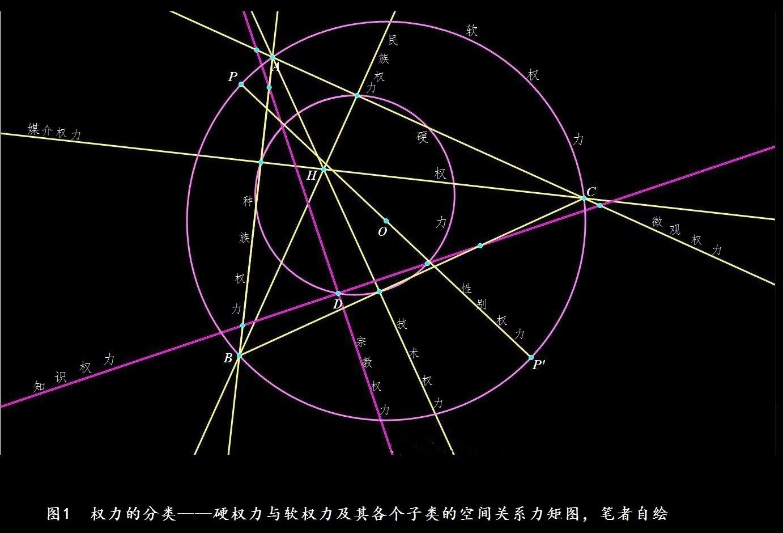 """【原创论文】廉政文化视阈中""""包青天""""电视剧传受之人文心理结构探赜 ... ... ... ... ..._图1-1"""