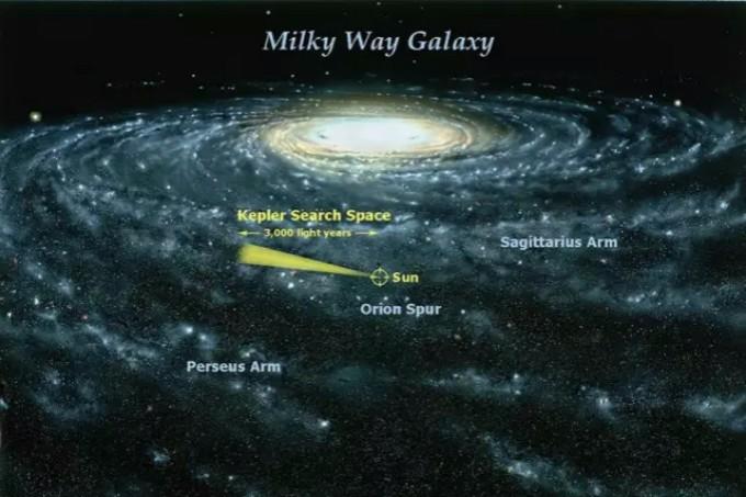 宇宙有多大?太阳属银河系,银河系属本星系群再往上呢?结构真的太多太大了 ..._图1-3