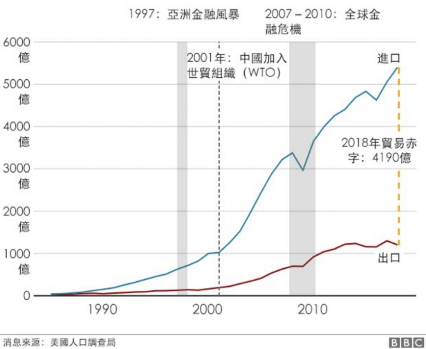 中国正式宣布对美国加税的反制措施_图1-1