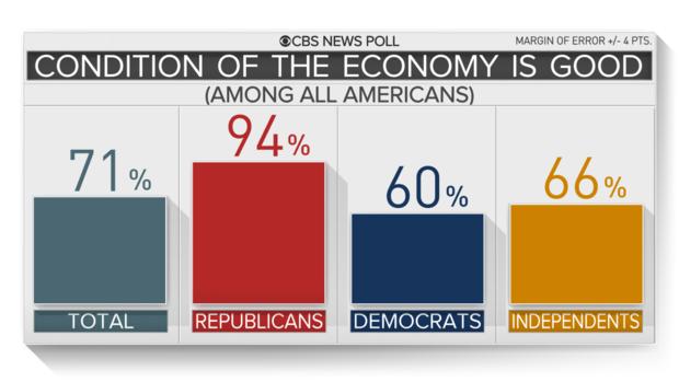 美国的经济好景该不该归功于特朗普?_图1-1
