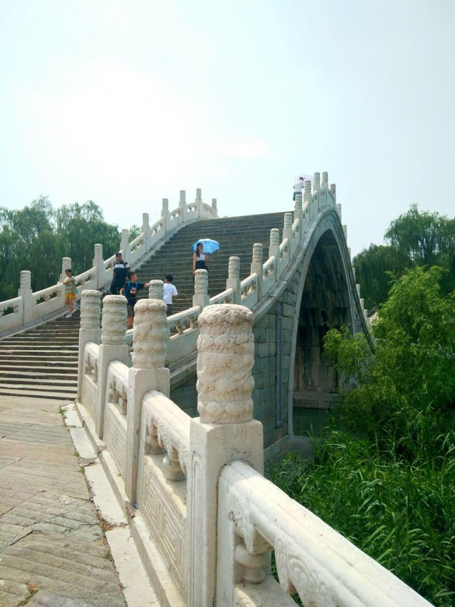 北京进入数伏模式_图1-2