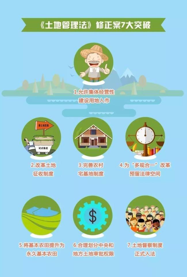 中国人在农村有房的恭喜你有好事了!国家新政策来了、这下身价要涨了 ..._图1-4