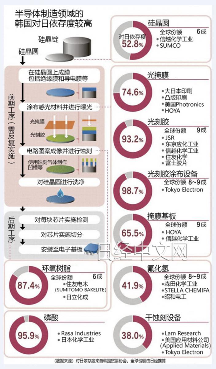 不可小看:日本制造业的高科技优势_图1-1