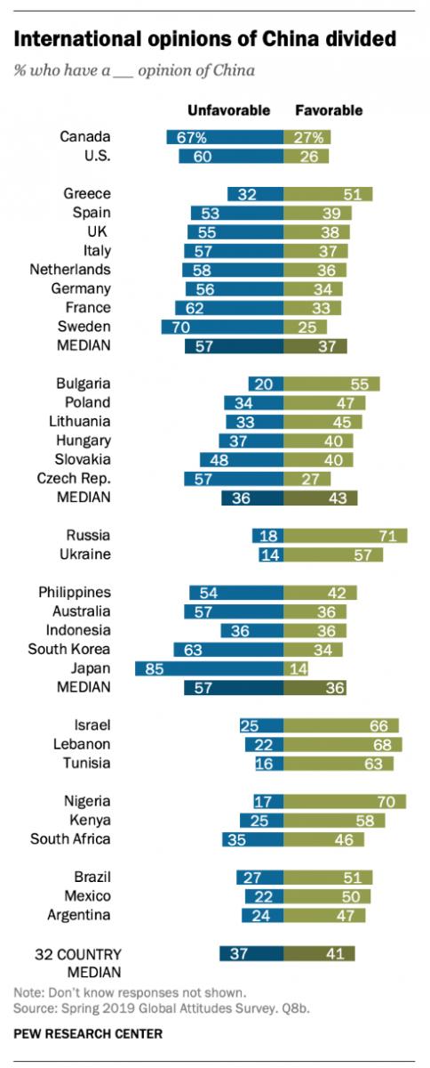 警惕与反思:世界各国对中国的看法_图1-1
