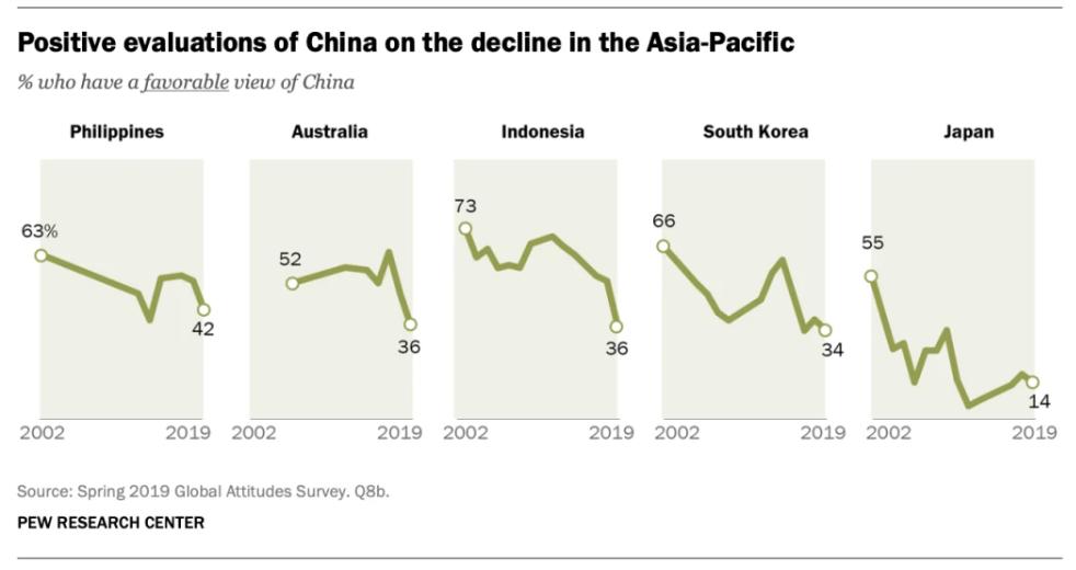 警惕与反思:世界各国对中国的看法_图1-2