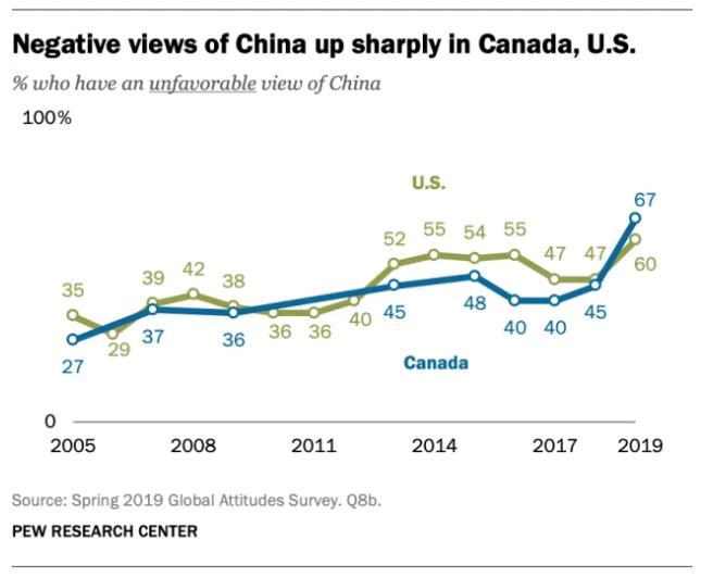 警惕与反思:世界各国对中国的看法_图1-3