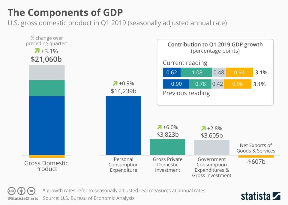 用数字说话:中国经济形势是好是坏?_图1-1