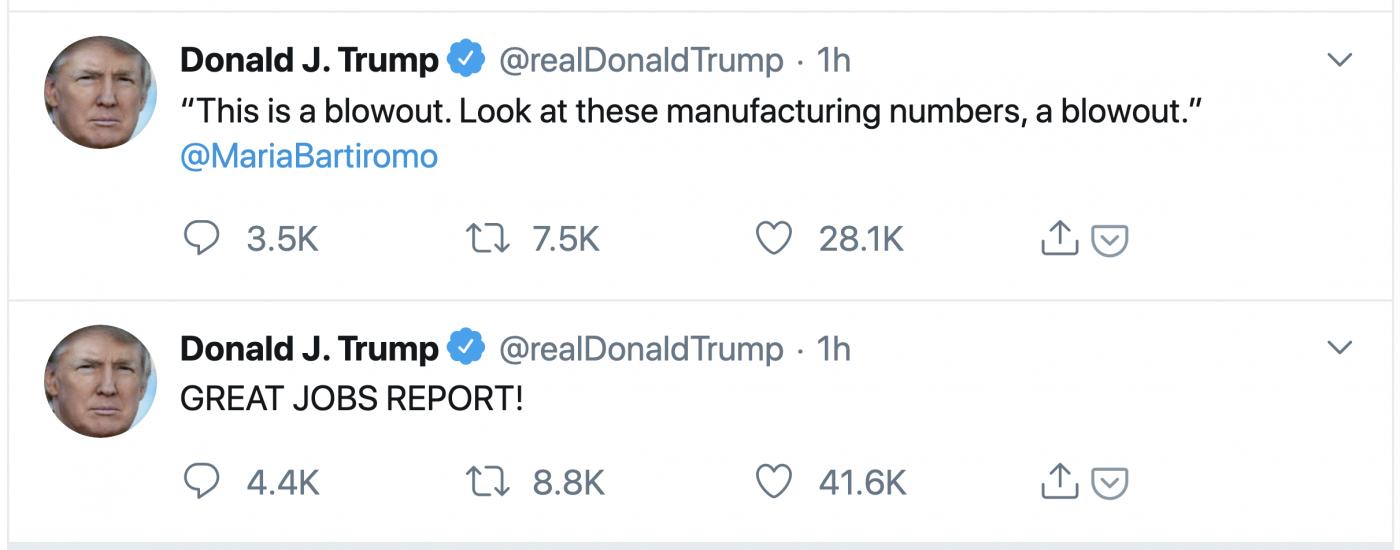 让数据说话:美国对外贸易逆差收窄
