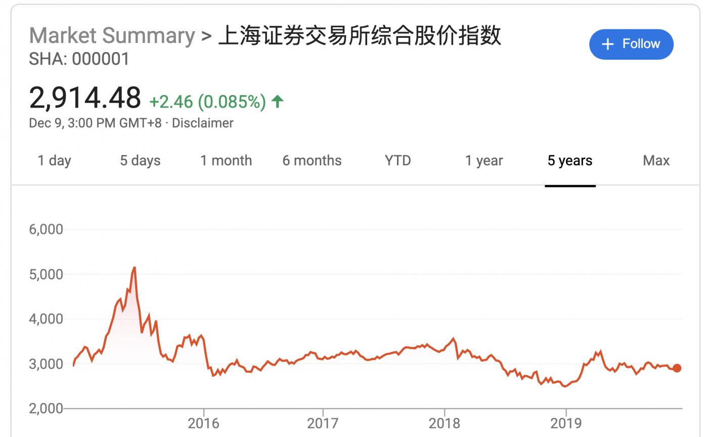 是誰在唱衰中国的经济?_图1-1