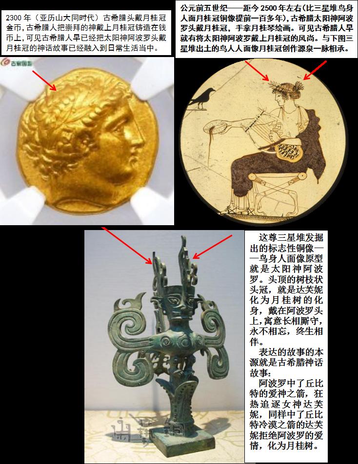 三星堆文明是亚历山大帝东征印度、部分叛军或留守军东逃遗存 ..._图1-8