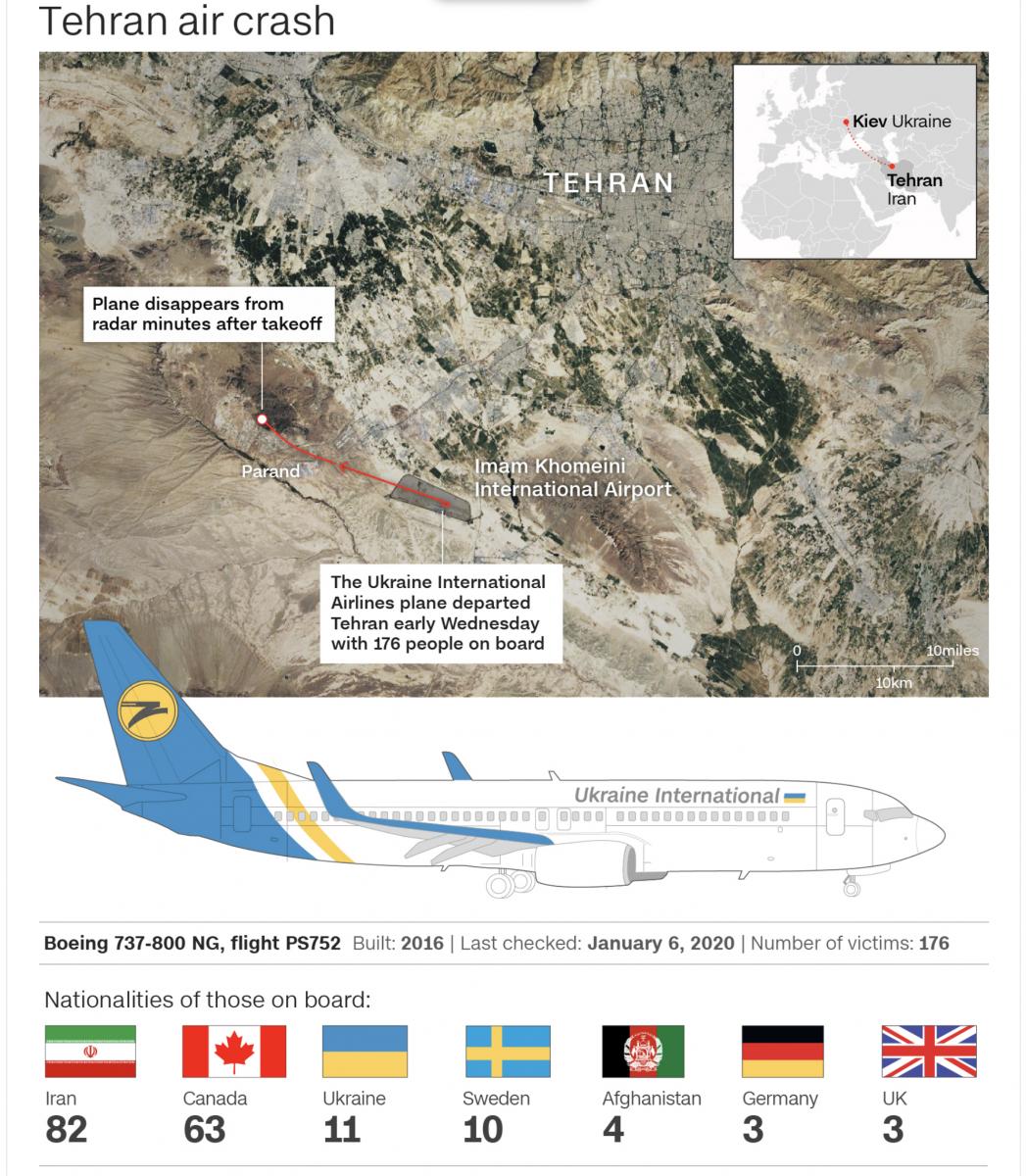 乌克兰民航客机是被伊朗导弹击落的?_图1-5