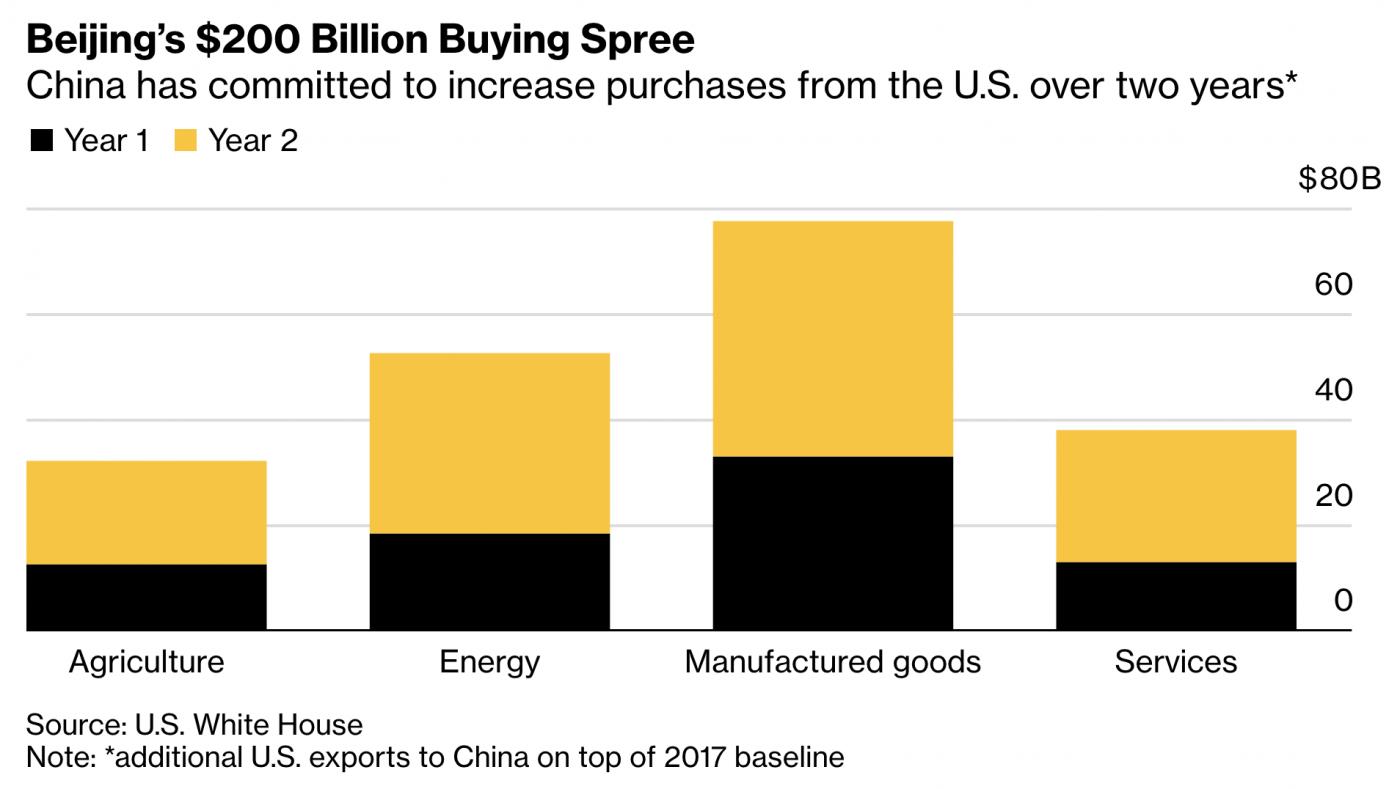 """中国对收窄""""贸易差额""""作出巨大贡献_图1-2"""