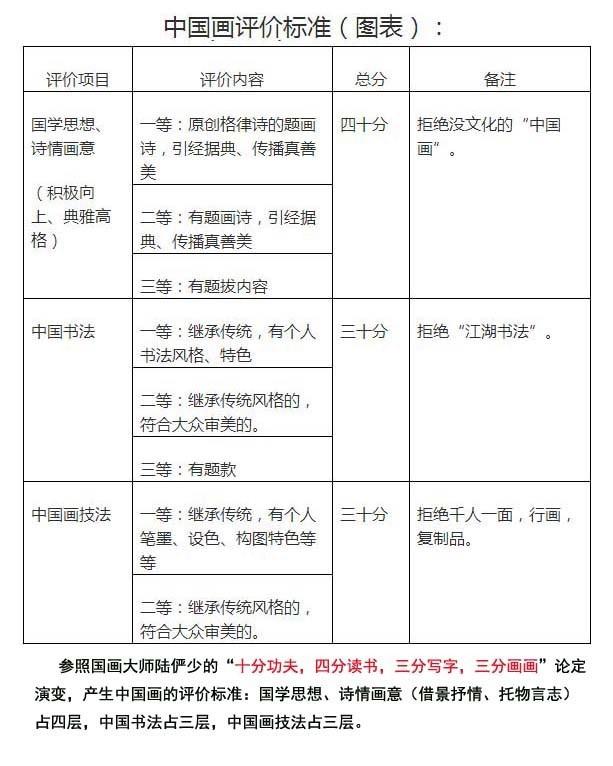 """题跋(题画诗)是中国画的""""标准配置""""_图1-12"""