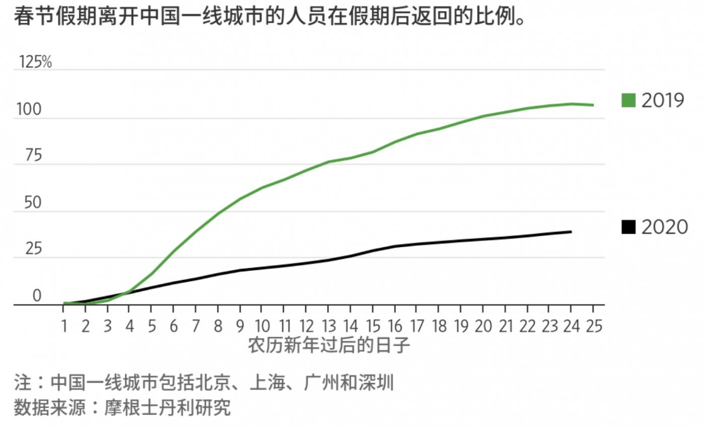 疫情冲击下:对中国经济有多大影响?_图1-1