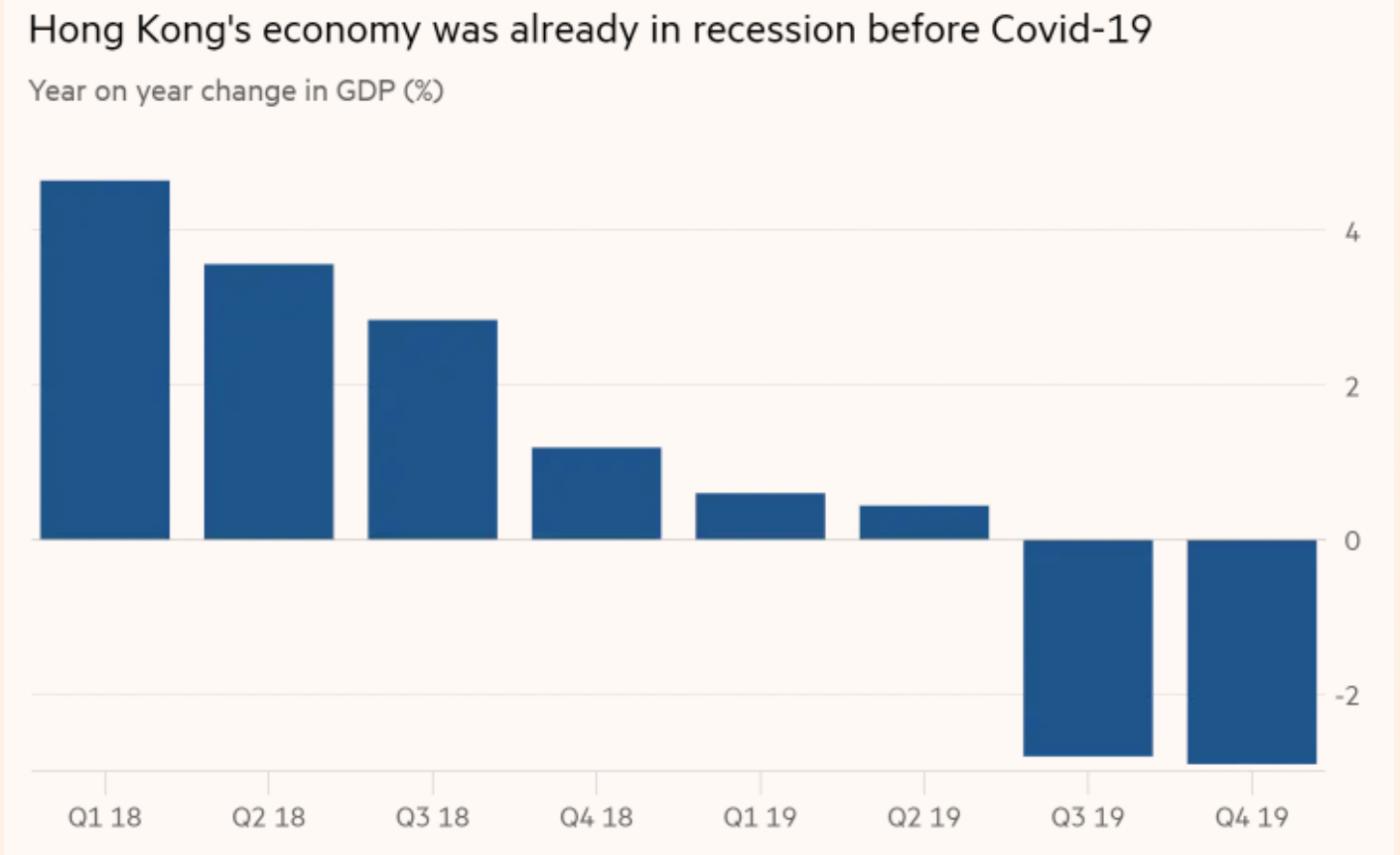 疫情冲击下:对中国经济有多大影响?_图1-2