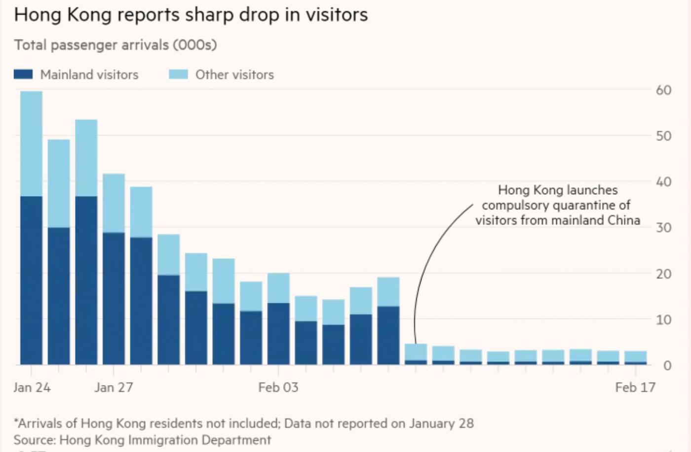疫情冲击下:对中国经济有多大影响?_图1-3