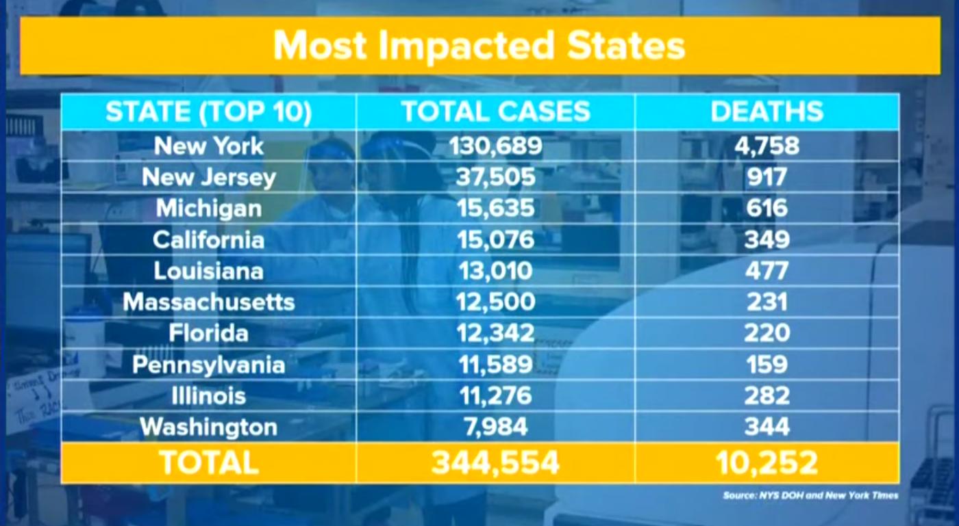 纽约州长库默:NY疫情出现缓和迹象_图1-2