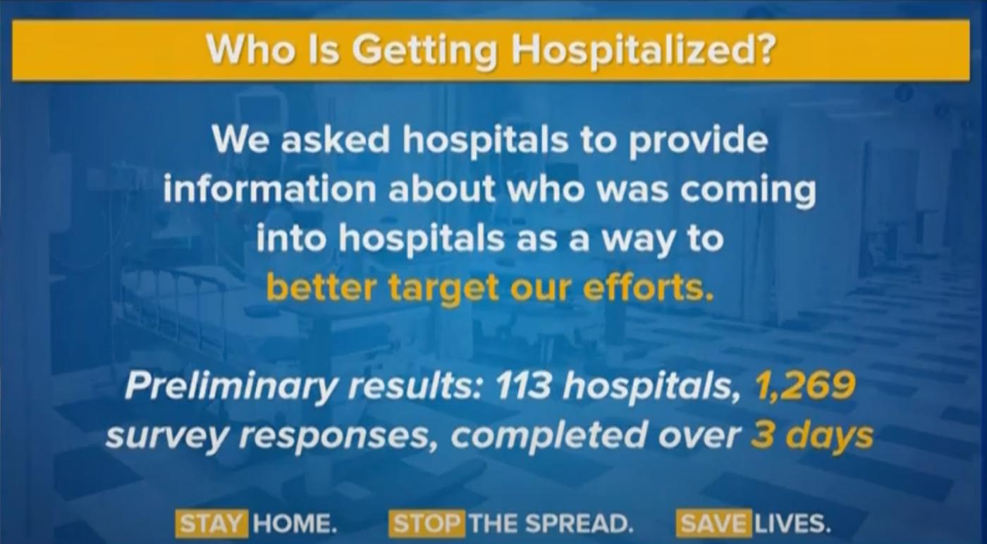纽约州长披露最新疫情调查令人震惊_图1-3