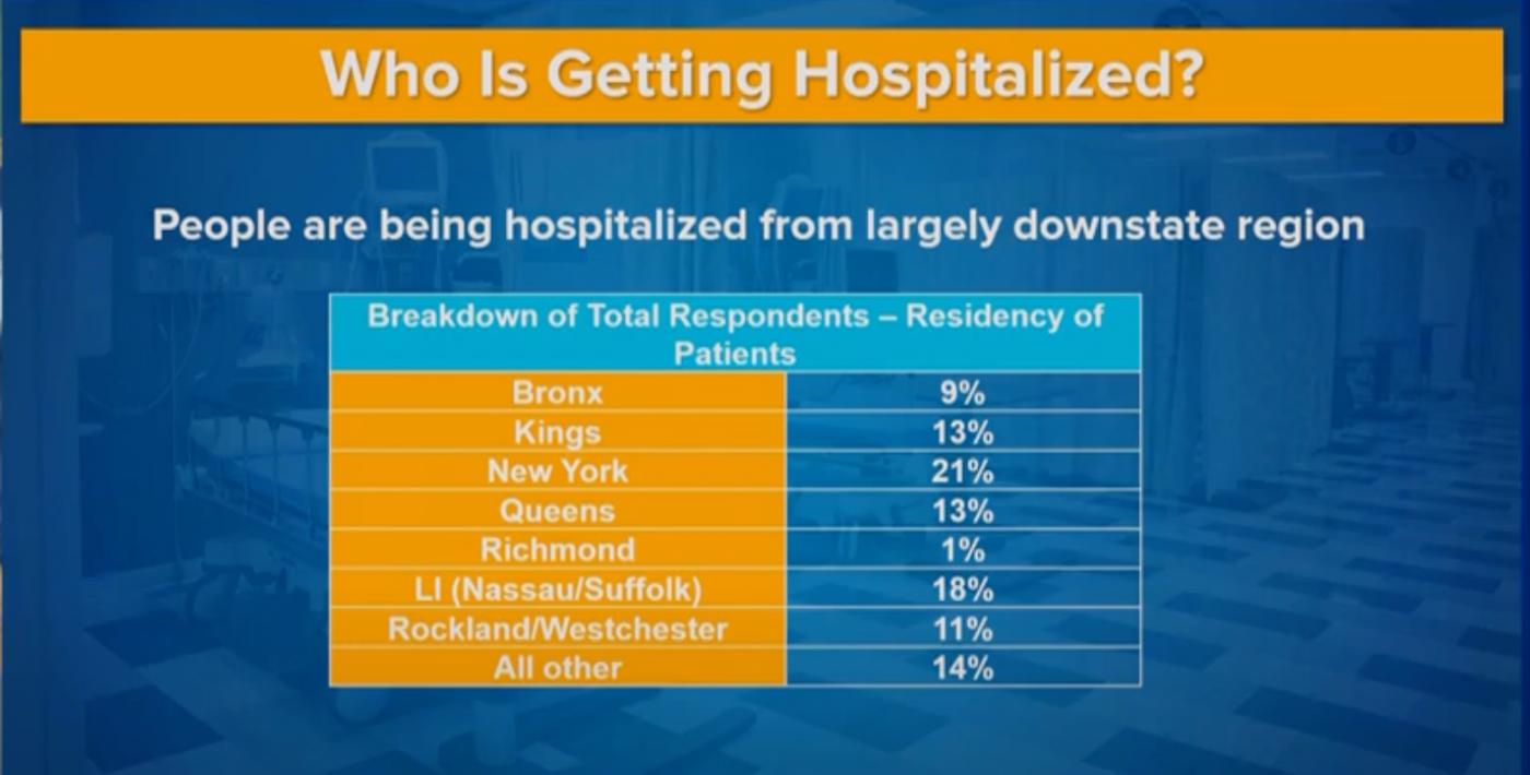 纽约州长披露最新疫情调查令人震惊_图1-4