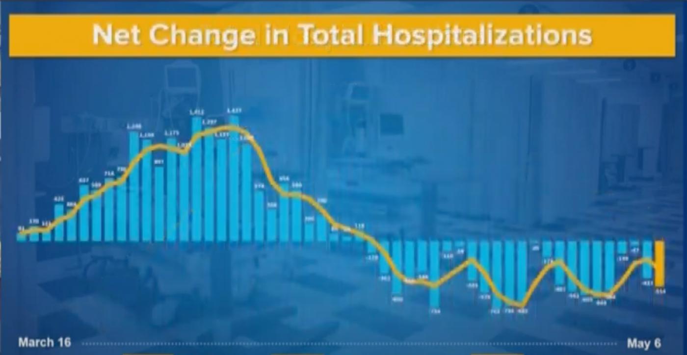库莫州长论述经济和健康之间的关系_图1-2