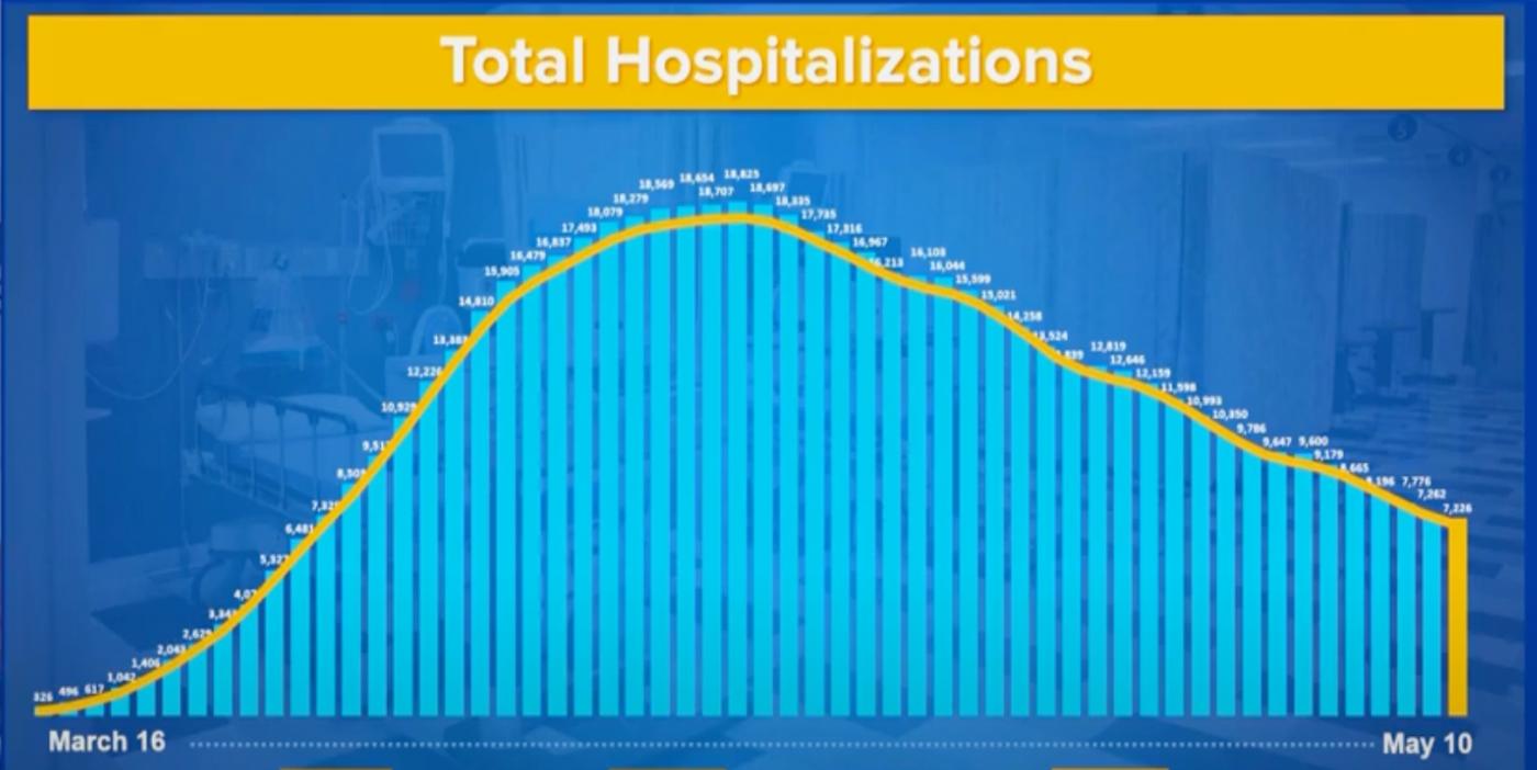 纽约疫情全美最严重但抗疫也最成功_图1-1