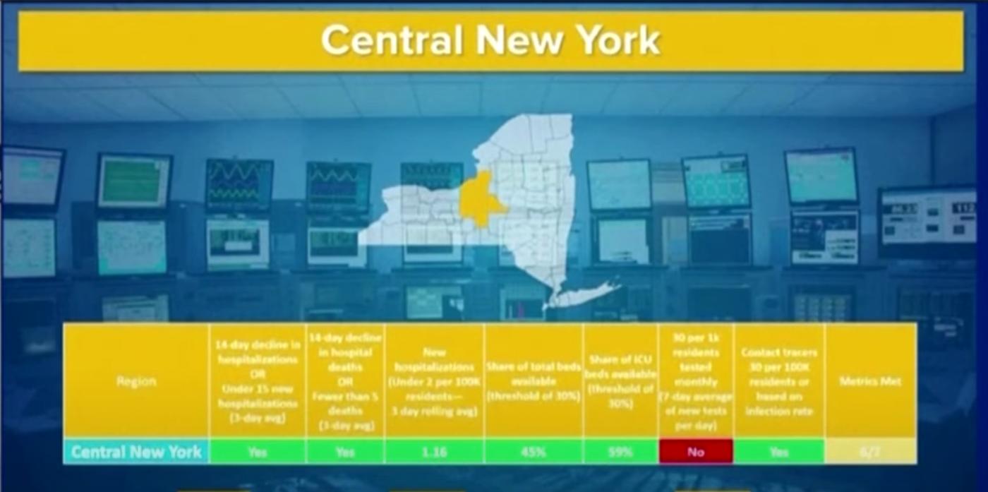 纽约疫情全美最严重但抗疫也最成功_图1-8