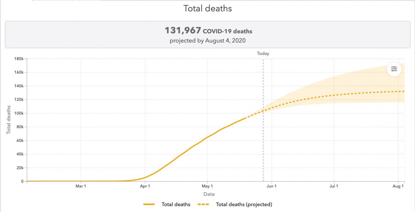 病死人数突破10万:疫情却在好转中_图1-1