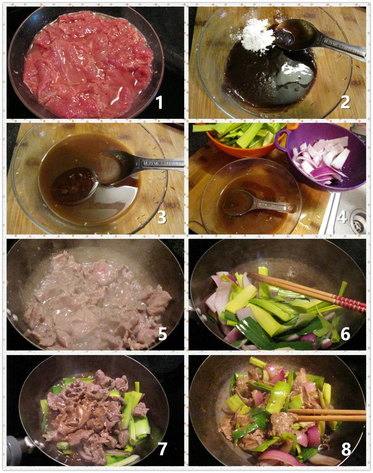 蒙古汁牛肉_图1-2