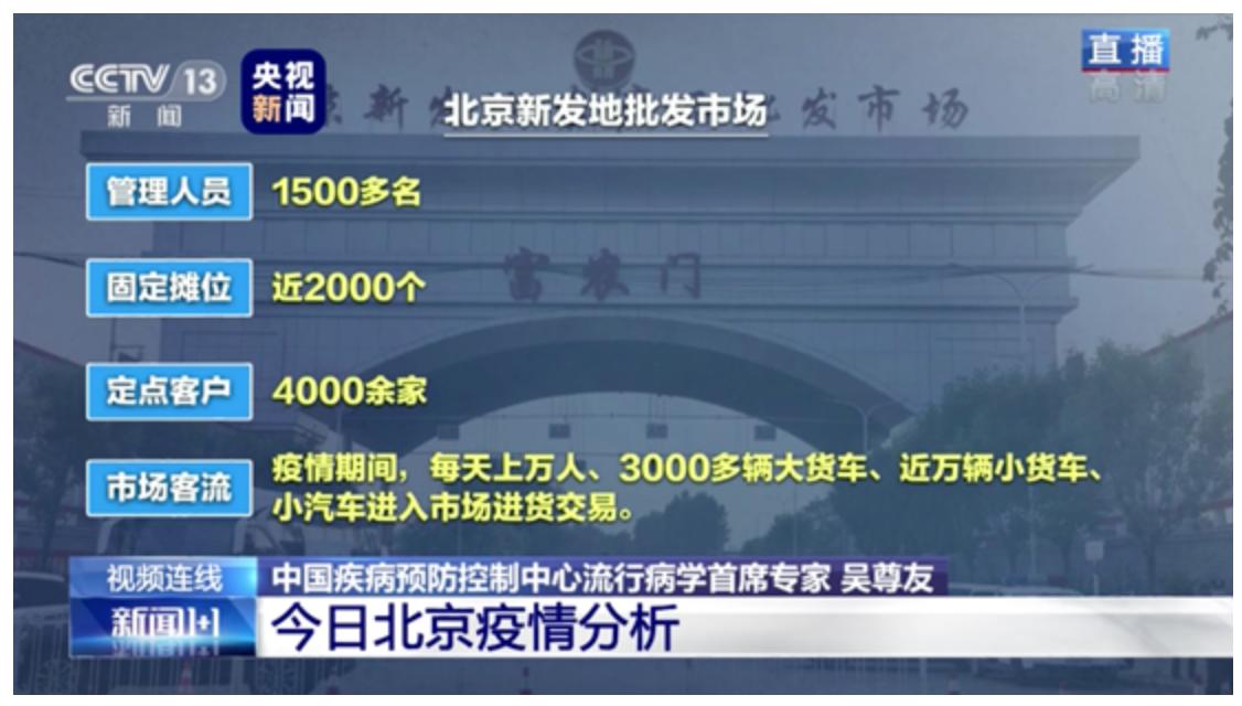 北京新增确诊新冠病例增加到106例_图1-3