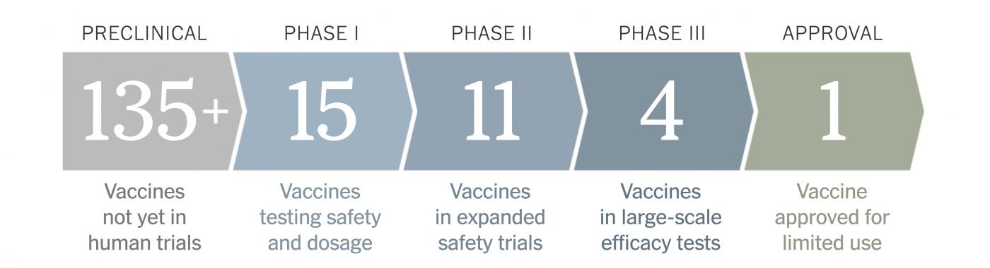 世界各国开发疫苗预防病毒情况纵览_图1-1
