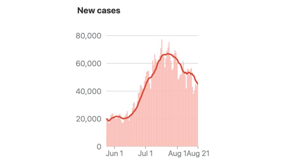 最近一星期内美国新冠肺炎疫情概况_图1-2