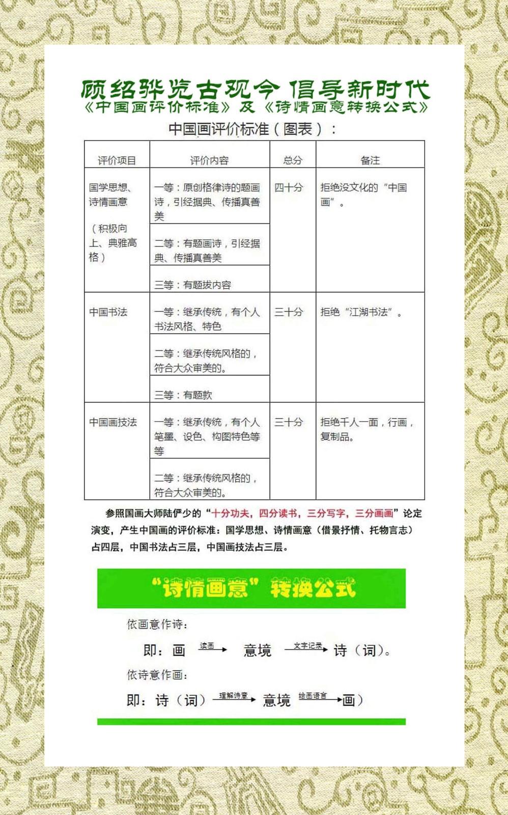中国画评价标准不应该受制于人!_图1-1