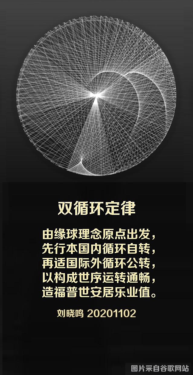 【晓鸣观点】双循环归于圆循环_图1-1