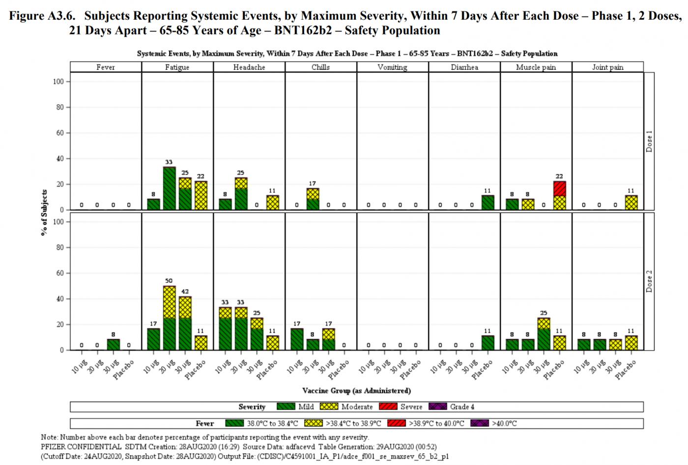 《辉瑞》疫苗获批准星期一开始接种_图1-2