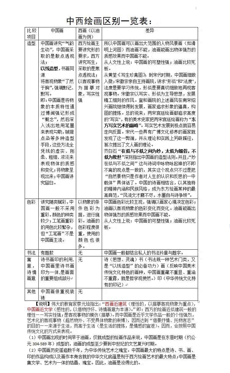 顾绍骅向共和国七十华诞献礼_图1-2