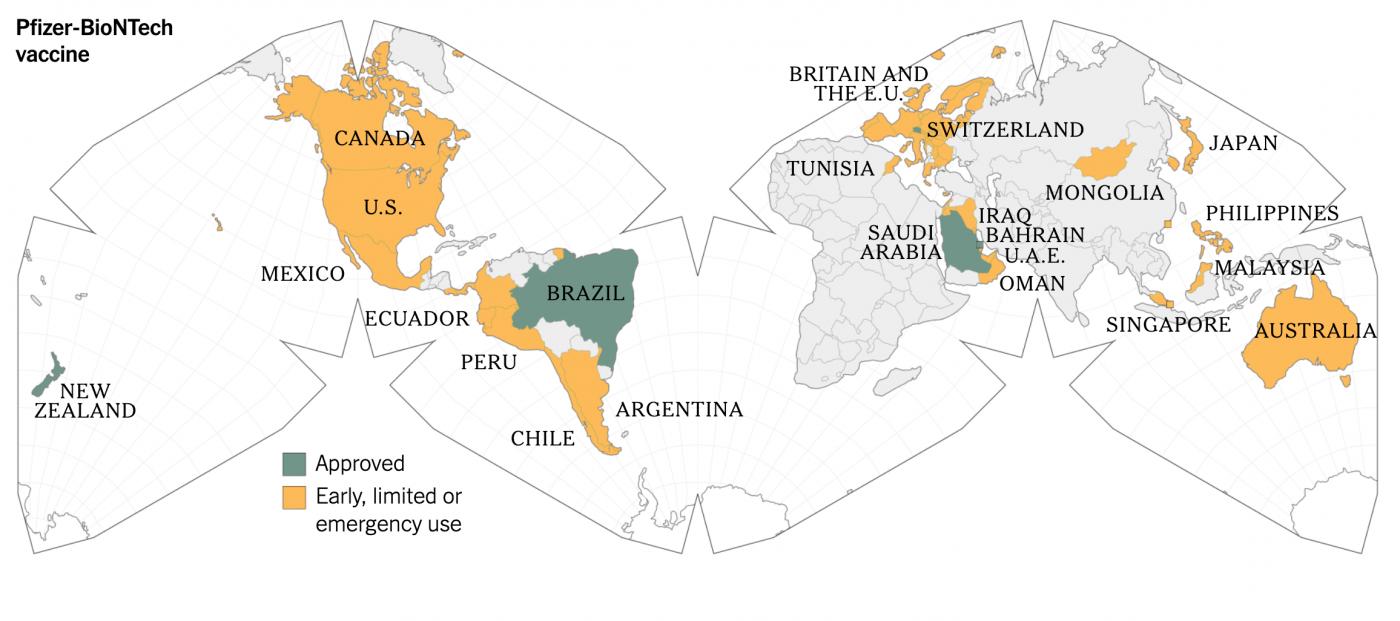 世界各国新冠疫苗的研发和供应概况_图1-2