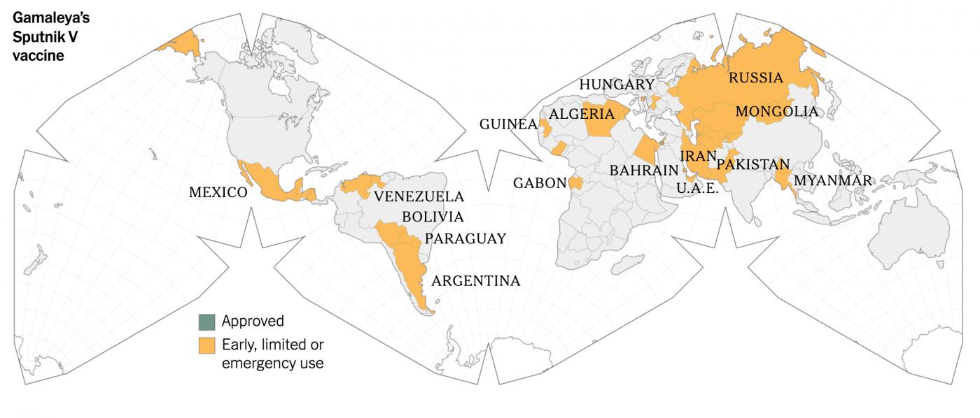 世界各国新冠疫苗的研发和供应概况_图1-8