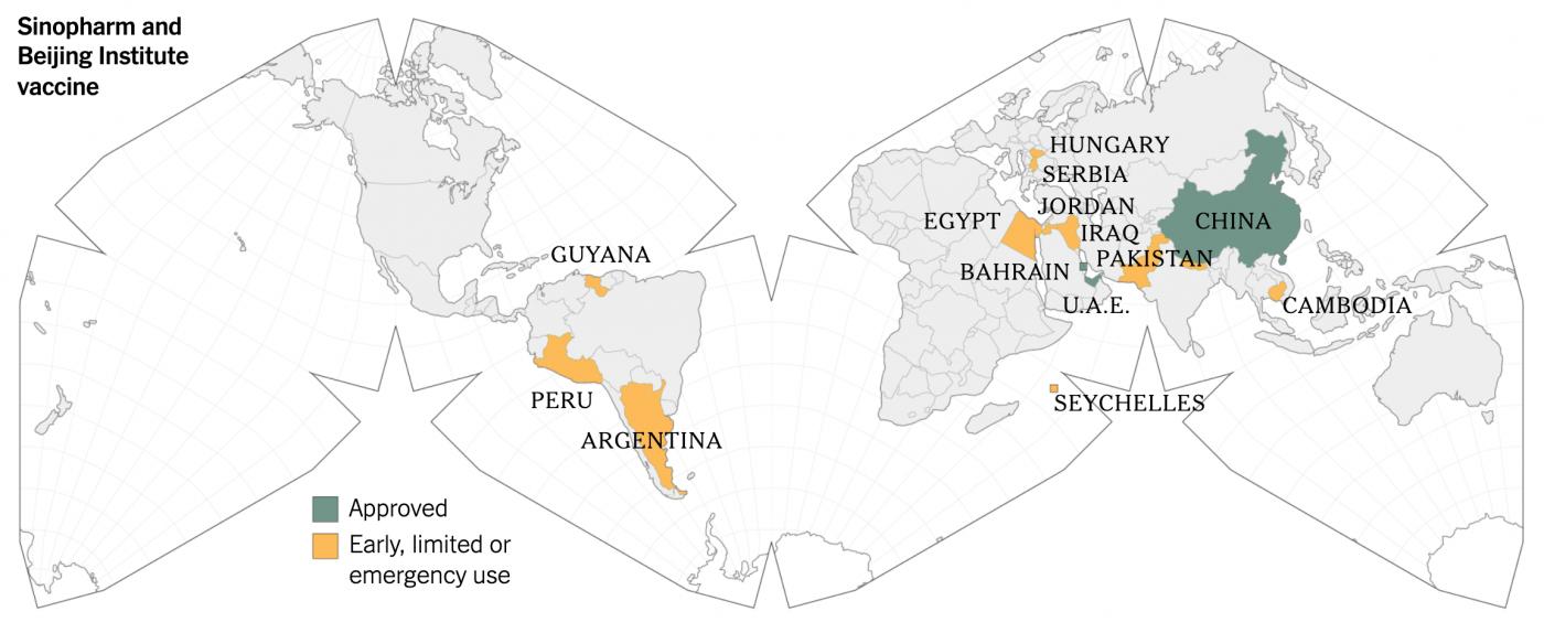 世界各国新冠疫苗的研发和供应概况_图1-5