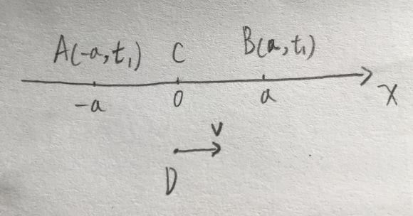 27. 光速实例解疑_图1-1
