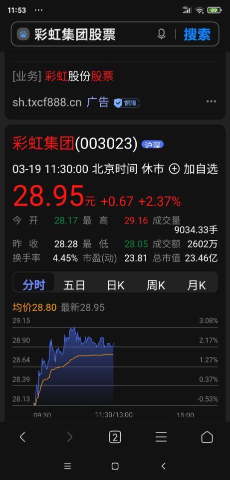 六问彩虹股票003023_图1-3