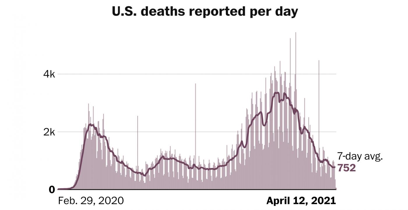 美国疫情:感染率上升,病死率下降_图1-2