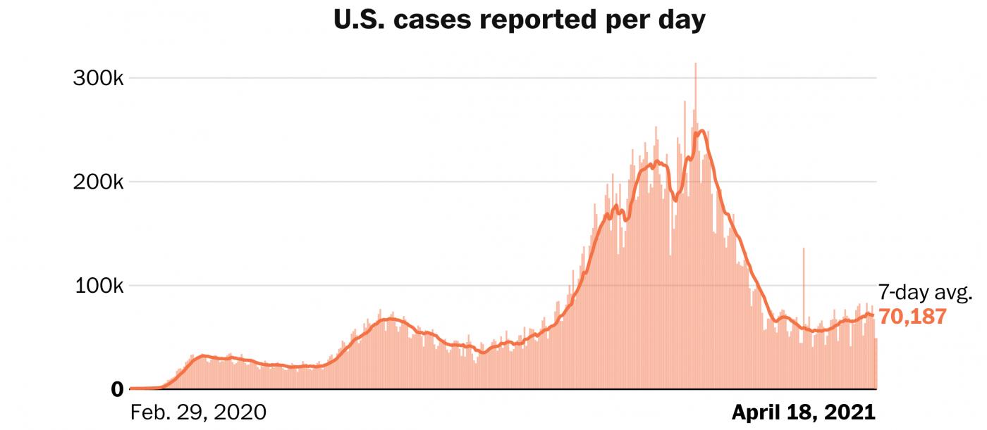 美国疫情:感染率和病死率居高不下_图1-1