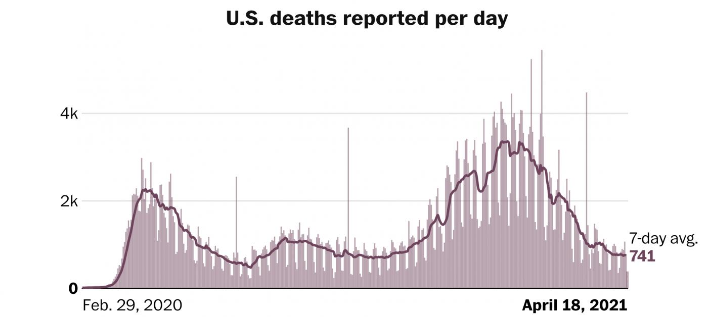 美国疫情:感染率和病死率居高不下_图1-2