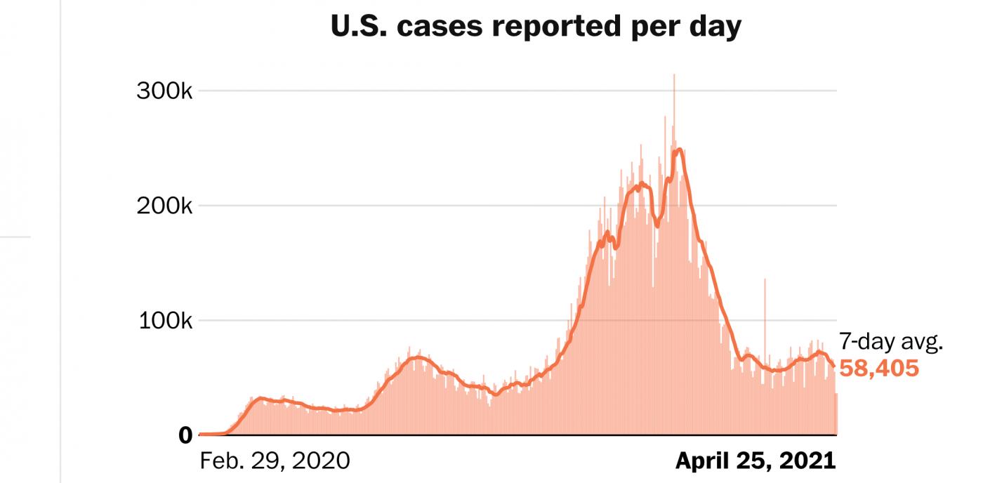 """过去一个星期的美国""""疫情""""和""""疫苗""""_图1-1"""