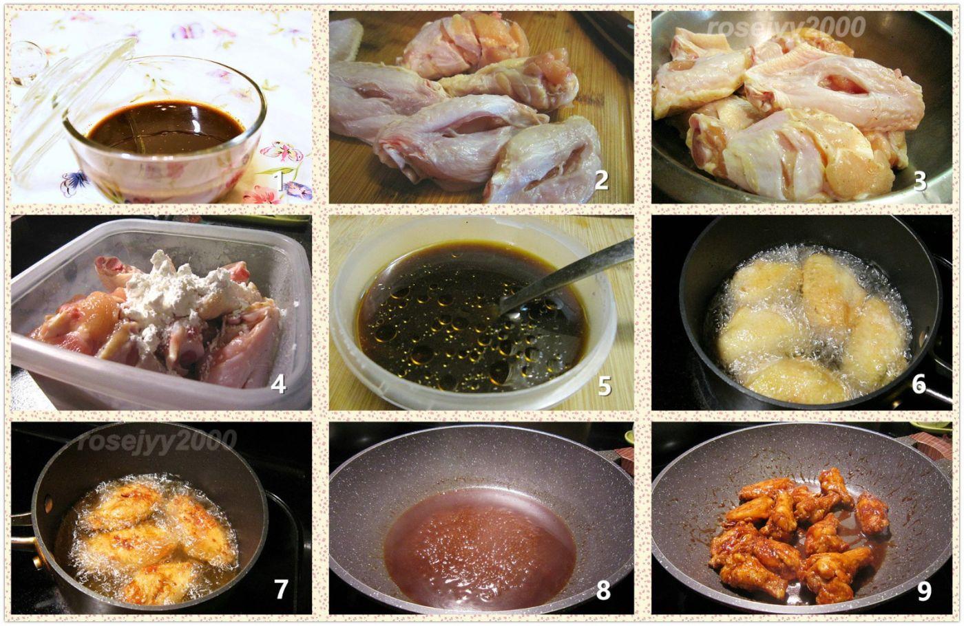 红烧汁烩鸡翅_图1-2