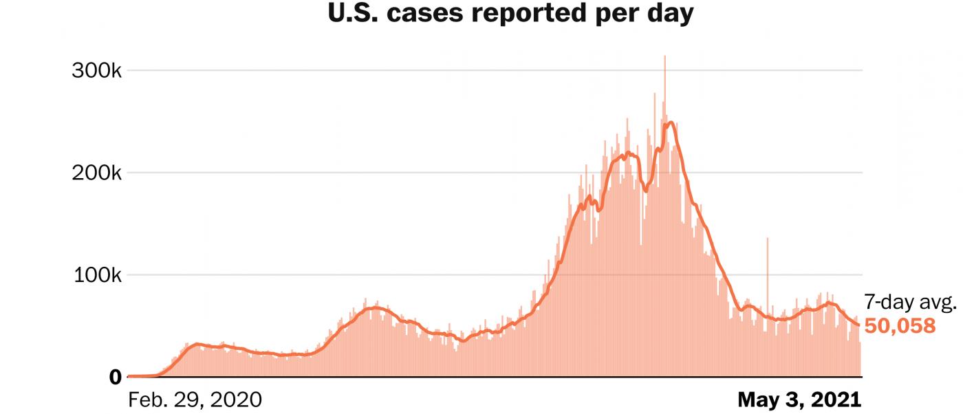 """美国普及疫苗已突破一项重要""""指标""""_图1-1"""