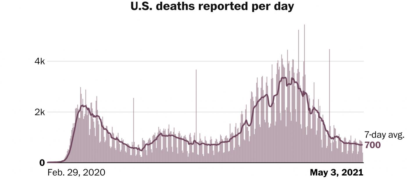 """美国普及疫苗已突破一项重要""""指标""""_图1-2"""