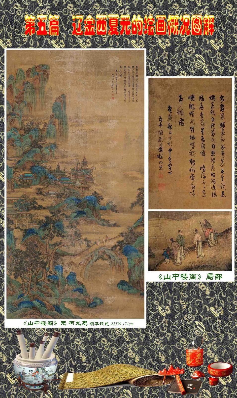 顾绍骅编辑 中国画知识普及版 第五篇 辽金西夏元的绘画概况 下 ... ..._图1-1